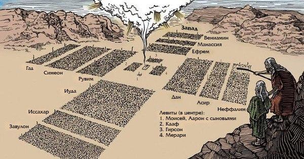 Израиль в пустыне